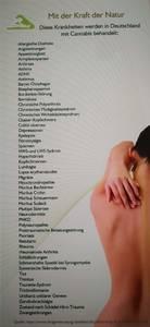 Cannapur Cannabisvollextrakt- Info und Erfahrungsaustausch i...