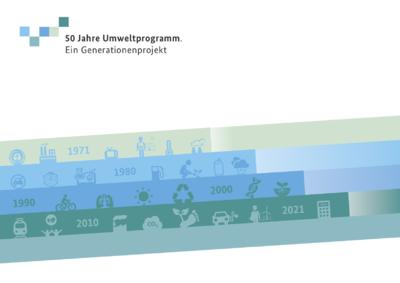 50 Jahre Umweltprogramm. Ein Generationenprojekt