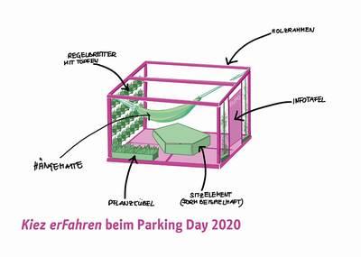 SchöneFlächen schlagen neue Nutzungen für Parkplätze vor